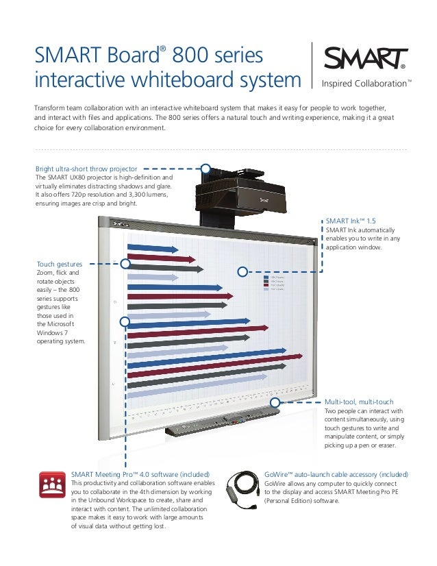 SMART Board 800 series interactive whiteboard system ®  Transform team collaboration with an interactive whiteboard system...