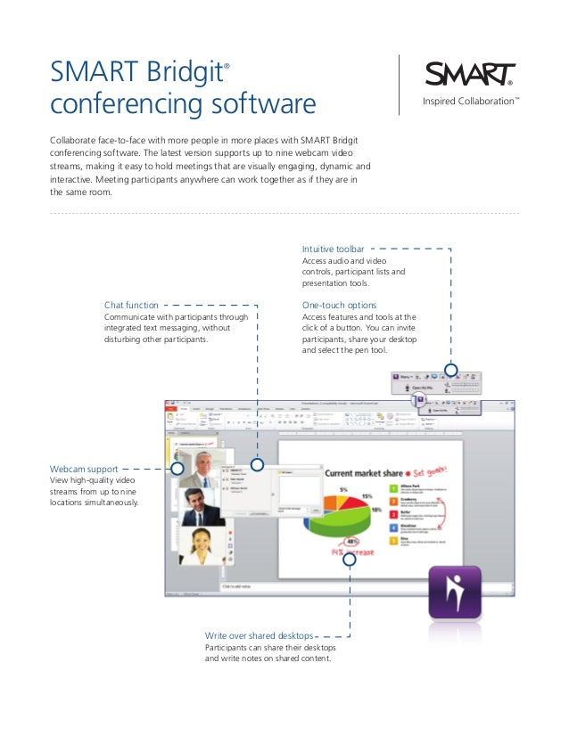 SMART Bridgit conferencing software ®  Collaborate face-to-face with more people in more places with SMART Bridgit confere...