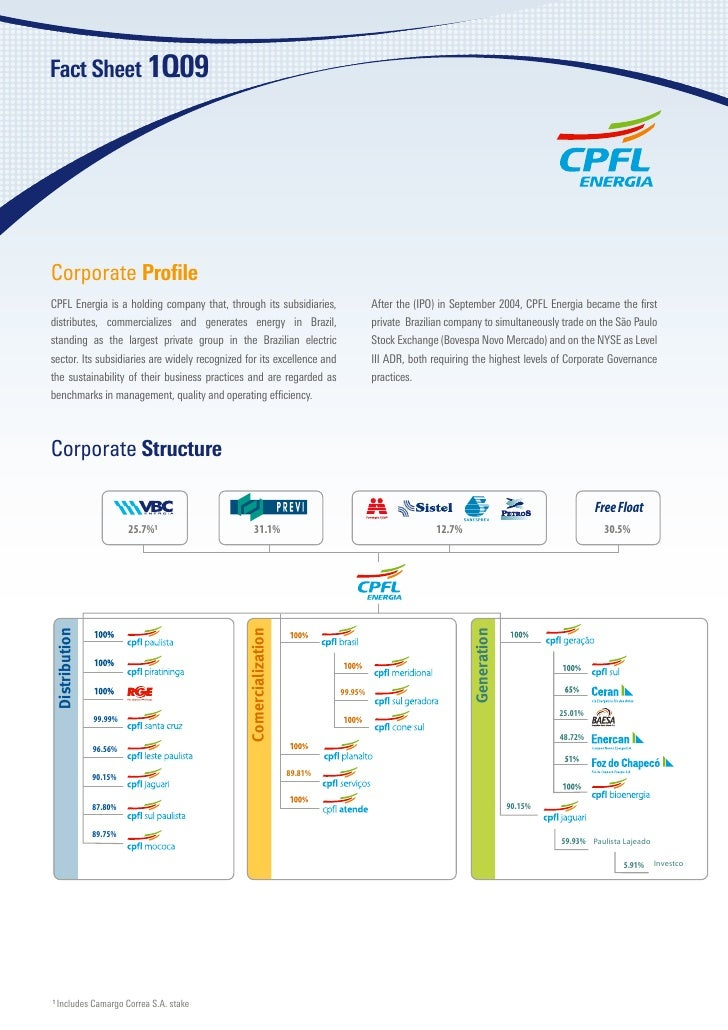 Corporate Profile CPFL Energia is a holding company that, through its subsidiaries,                After the (IPO) in Sept...