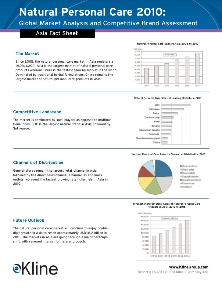 Natural Personal Care 2010:   Global Market Analysis and Competitive Brand Assessment               Asia Fact Sheet       ...