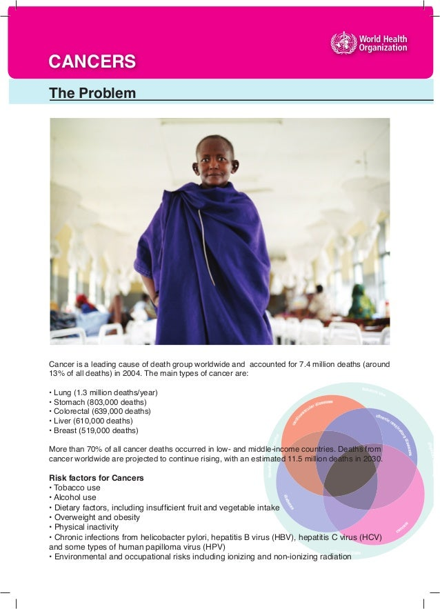 CANCERS The Problem  1  Photo  Cancer is a leading cause of death group worldwide and accounted for 7.4 million deaths (ar...