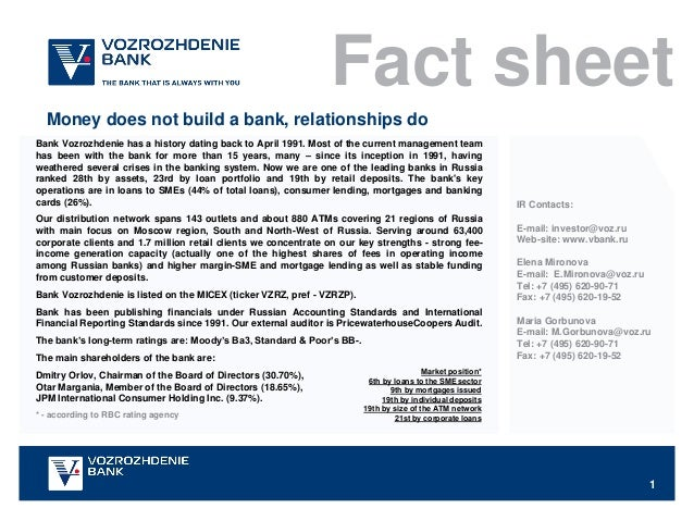 1 Fact sheet Money does not build a bank, relationships do IR Contacts: E-mail: investor@voz.ru Web-site: www.vbank.ru Ele...
