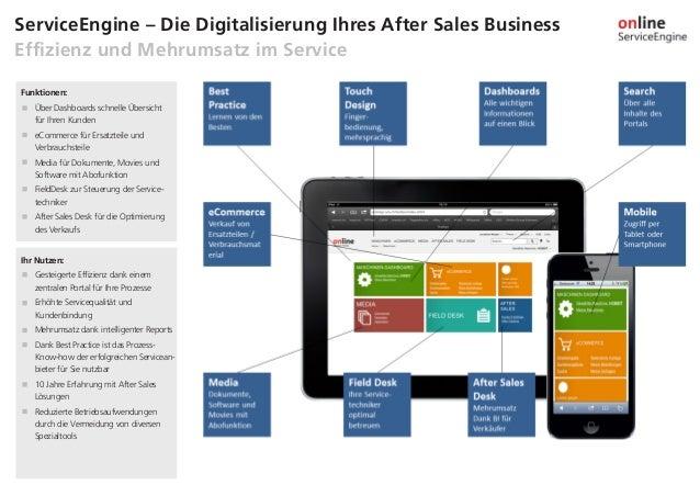 Funktionen:  Über Dashboards schnelle Übersicht für Ihren Kunden  eCommerce für Ersatzteile und Verbrauchsteile  Media ...