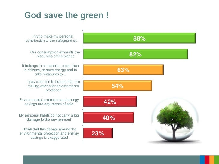 God save the green !<br />