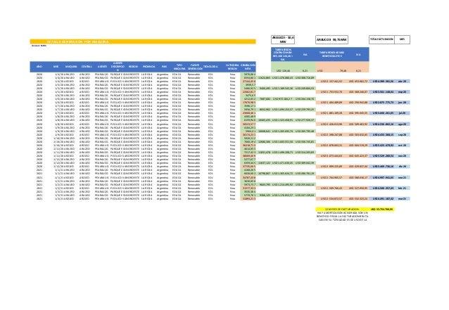Unidad: MWh TARIFA SEGÚN CONTRATOMEM RES. 108 126,46 + IVA IVA TARIFA RENOVAR MAS BENEFICOS LEY EE IVA AÑO MES MAQUINA CEN...