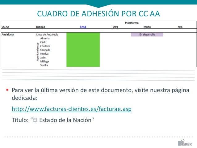 CUADRO DE ADHESIÓN POR CC AA  Para ver la última versión de este documento, visite nuestra página dedicada: http://www.fa...