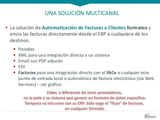 UNA SOLUCIÓN MULTICANAL Accounts Receivable on Demand  La solución de Automatización de Facturas a Clientes formatea y en...