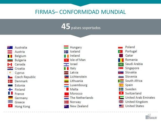 FIRMAS– CONFORMIDAD MUNDIAL 45países soportados
