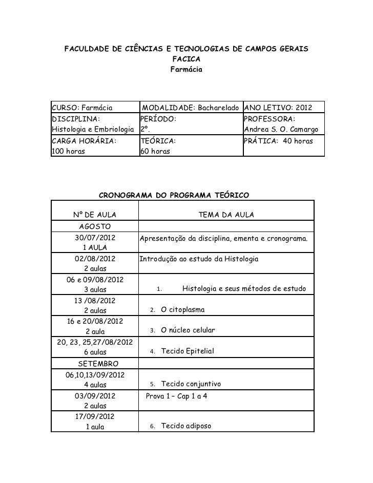 FACULDADE DE CIÊNCIAS E TECNOLOGIAS DE CAMPOS GERAIS                           FACICA                          FarmáciaCUR...