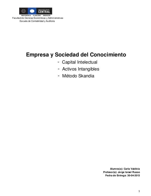 1Facultad de Ciencias Económicas y AdministrativasEscuela de Contabilidad y AuditoriaEmpresa y Sociedad del Conocimiento- ...