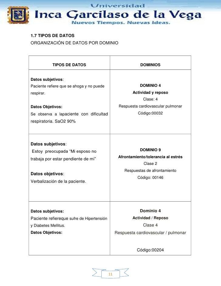 1.7 TIPOS DE DATOSORGANIZACIÓN DE DATOS POR DOMINIO            TIPOS DE DATOS                                    DOMINIOSD...