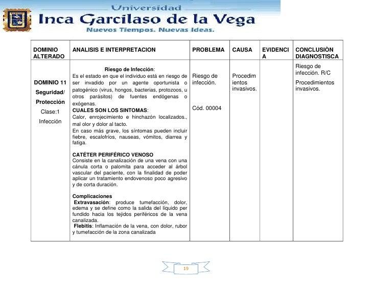 DOMINIO      ANALISIS E INTERPRETACION                             PROBLEMA   CAUSA        EVIDENCI   CONCLUSIÒNALTERADO  ...