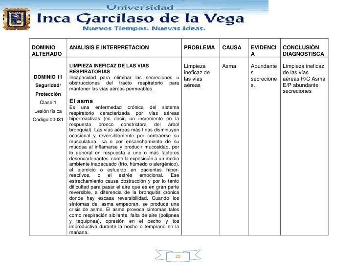 DOMINIO         ANALISIS E INTERPRETACION                             PROBLEMA      CAUSA   EVIDENCI     CONCLUSIÒNALTERAD...
