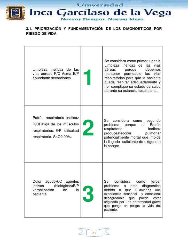 3.1. PRIORIZACIÓN Y FUNDAMENTACIÓN DE LOS DIAGNOSTICOS PORRIESGO DE VIDA                                       Se consider...