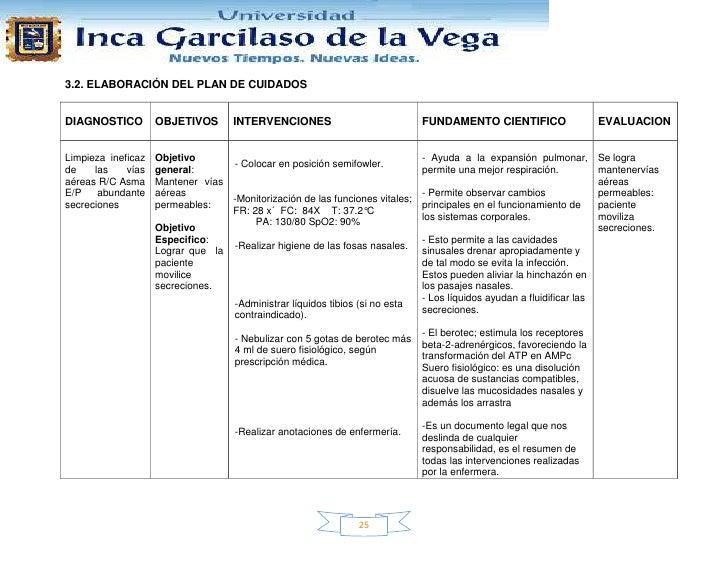 3.2. ELABORACIÓN DEL PLAN DE CUIDADOSDIAGNOSTICO         OBJETIVOS       INTERVENCIONES                              FUNDA...