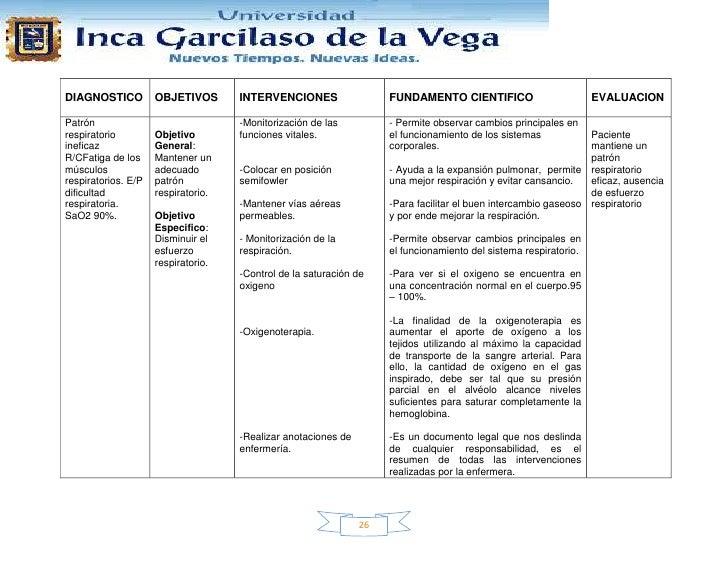 DIAGNOSTICO          OBJETIVOS       INTERVENCIONES                  FUNDAMENTO CIENTIFICO                         EVALUAC...