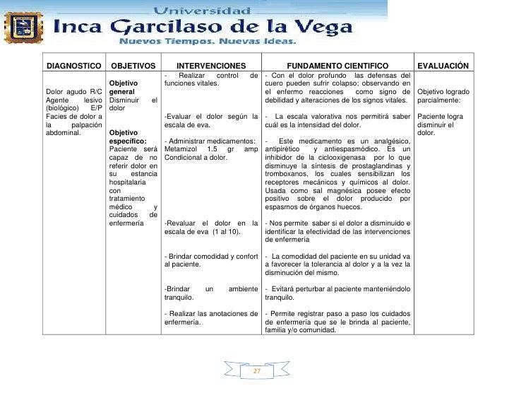 DIAGNOSTICO           OBJETIVOS            INTERVENCIONES                    FUNDAMENTO CIENTIFICO                      EV...