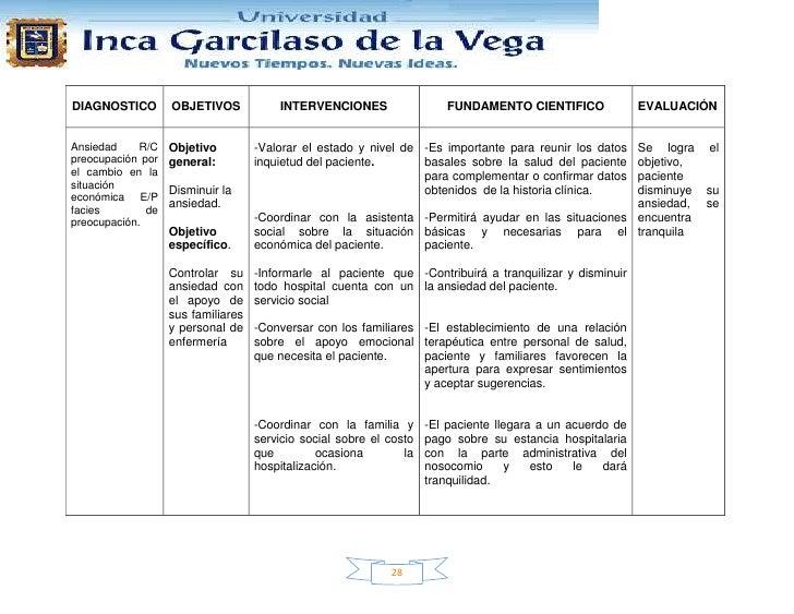 DIAGNOSTICO        OBJETIVOS            INTERVENCIONES                   FUNDAMENTO CIENTIFICO              EVALUACIÓNAnsi...