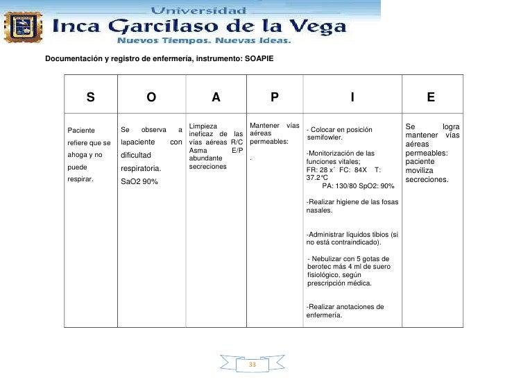 Documentación y registro de enfermería, instrumento: SOAPIE           S                  O                 A              ...