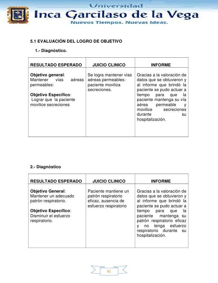 5.1 EVALUACIÓN DEL LOGRO DE OBJETIVO  1.- Diagnóstico.RESULTADO ESPERADO            JUICIO CLINICO                INFORMEO...