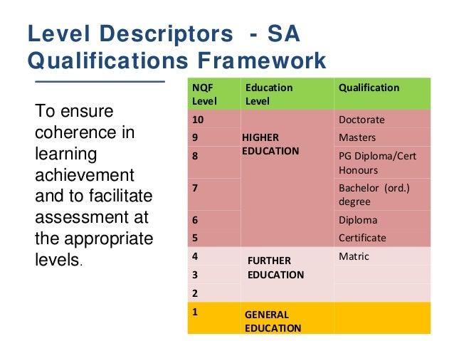 Faculty assessment presentation april 2014