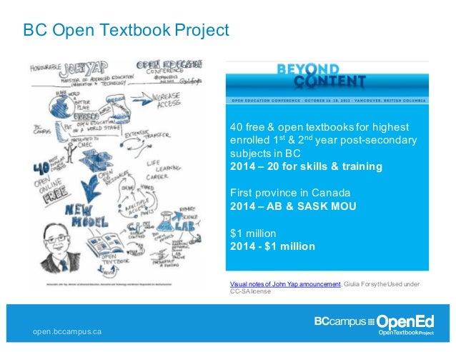 Faculty Attitudes Towards OER Slide 3