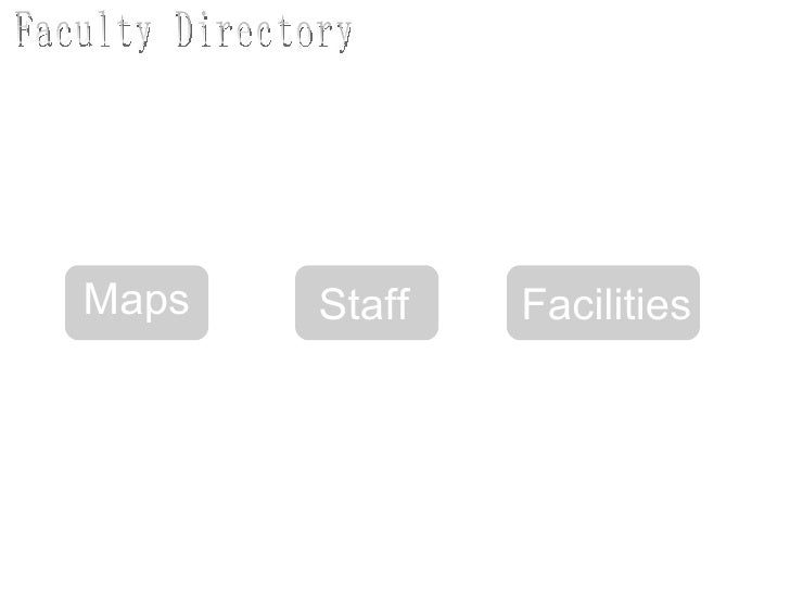 Maps Staff Facilities Faculty Directory
