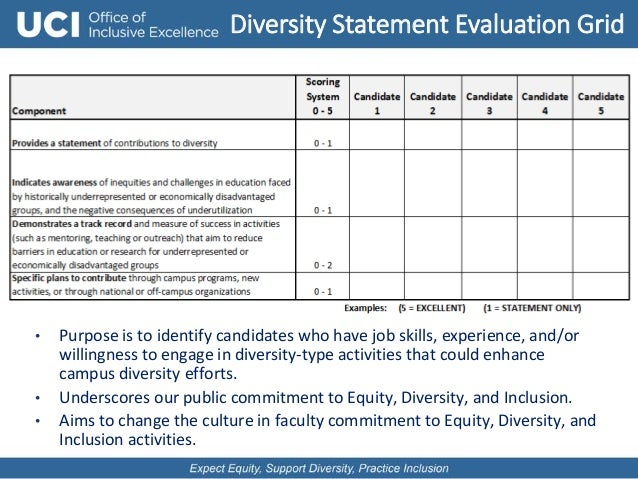 Diversity Statement Law School Admissions Personal Statement