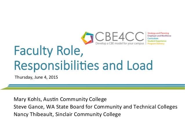Defining the Role of Faculty within Advising at Community ...