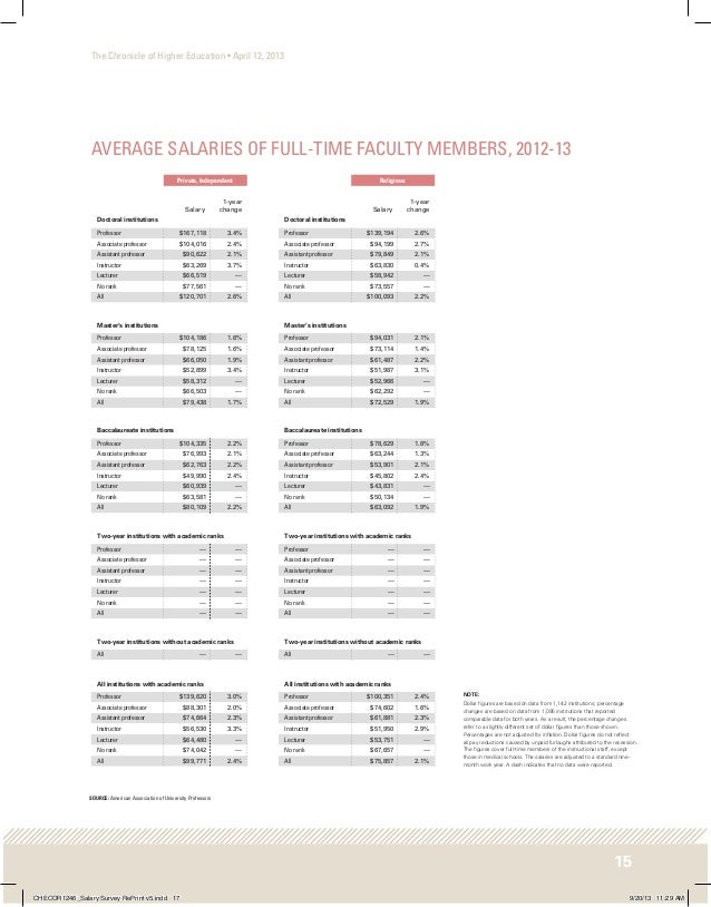 faculty salary surveys faculty salary survey 2013 chronicle of higher ed 6267