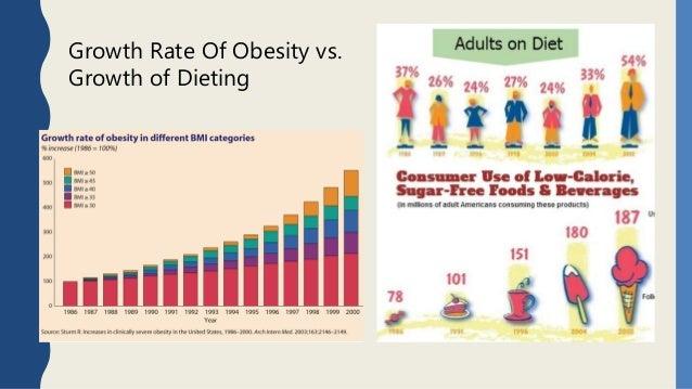 Persuasion against Fad Dieting