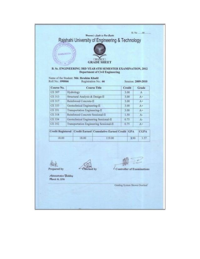 All Academic Documents
