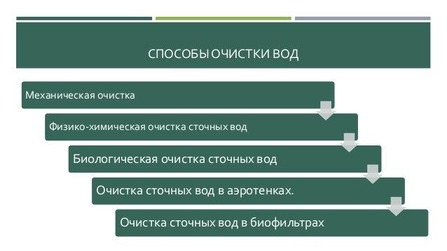 дипломная презентация по биологическим методам очистки осадков хозяйс  4 СПОСОБЫ ОЧИСТКИ ВОД Механическая
