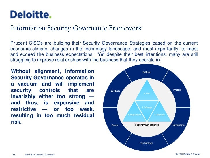 information security governance Information security policy is an essential component of information security governance---without the policy, governance has no substance and rules to enforce information security policy should be based on a combination of appropriate legislation, such as fisma applicable standards, such as nist federal information processing standards (fips) and guidance and internal agency requirements.