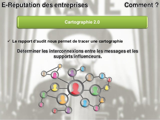 E-Réputation des entreprises Mettre en place une stratégie de E-réputation Comment ? 1. Contenus 2. Relations Presse & Inf...