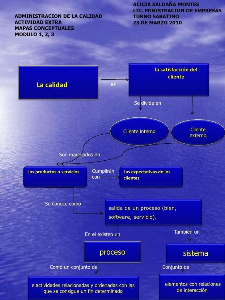 ALICIA SALDAÑA MONTES<br />LIC. MINISTRACION DE EMPRESAS<br />TURNO SABATINO<br />23 DE MARZO 2010<br />ADMINISTRACION DE ...