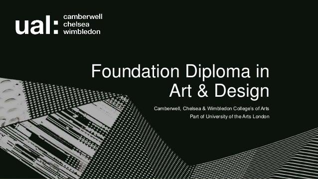 Art Design College London