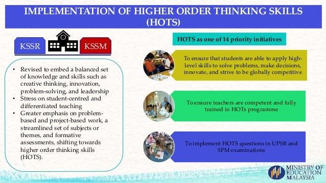 Enhancing Students Higher Order Thinking Skills Hots Via Computati