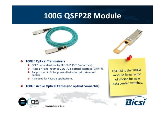 05 df latest trends in optical data center interconnects9 100g qsfp28 module 100ge optical