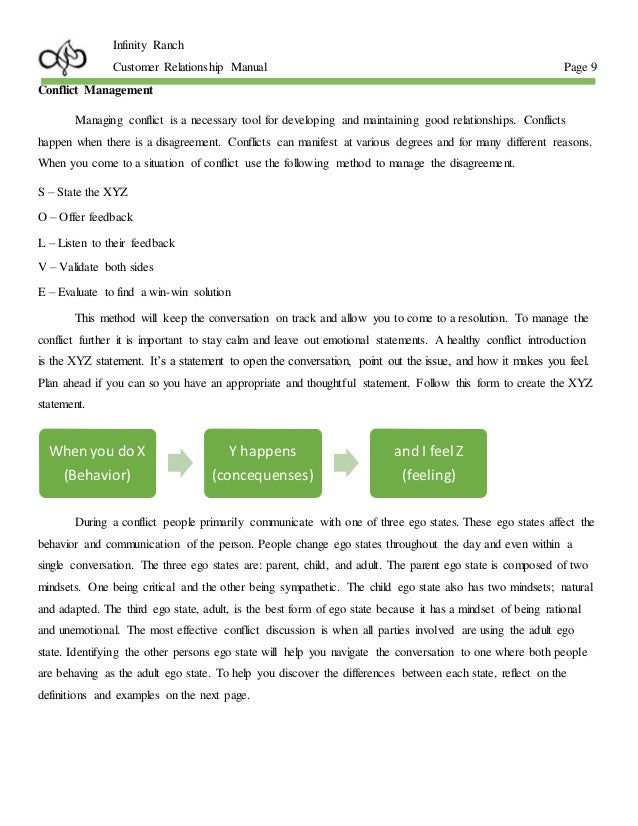 the different techniques used for resolving the inherent disagreements Conflict resolution skills different conflict styles, and fair fighting guidelines to help you positively resolve disagreements.