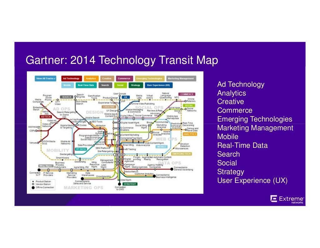 Gartner 2014 Technology Transit Map