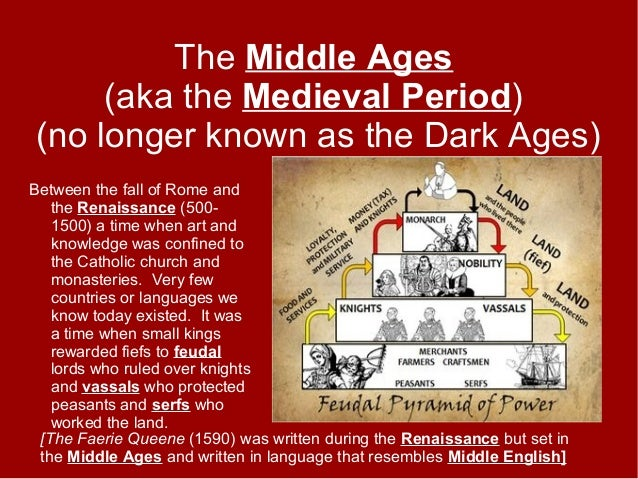 The Middle Ages (aka the Medieval Period) (no longer known as the Dark Ages) Between the fall of Rome and the Renaissance ...
