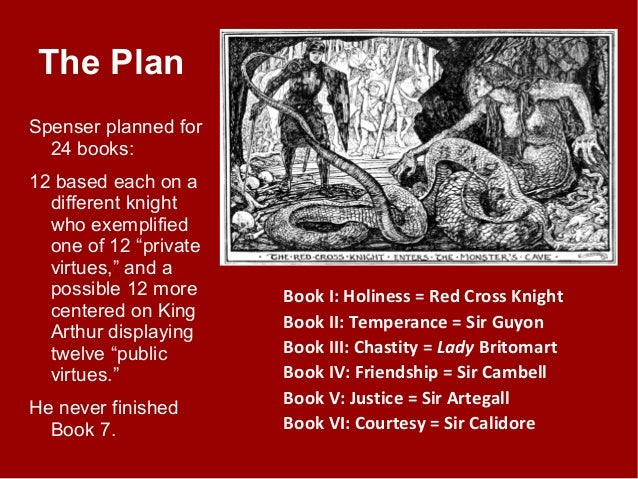 """The Plan Spenser planned for 24 books: 12 based each on a different knight who exemplified one of 12 """"private virtues,"""" an..."""