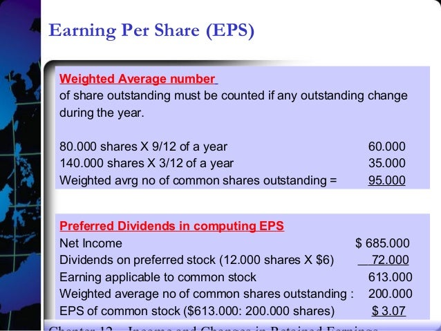 how to find average number of common shares outstanding