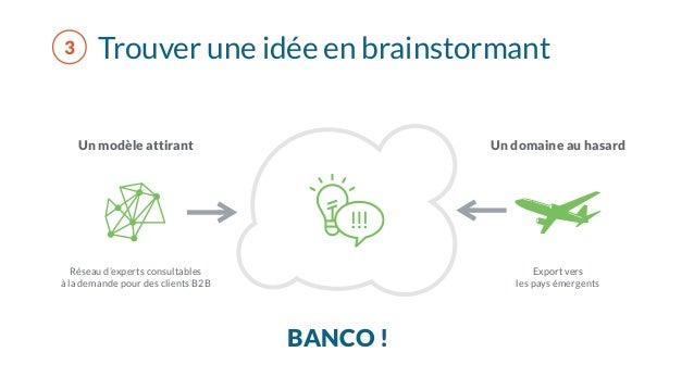 Un modèle attirant BANCO ! Un domaine au hasard Trouver une idée en brainstormant Réseau d'experts consultables à la deman...