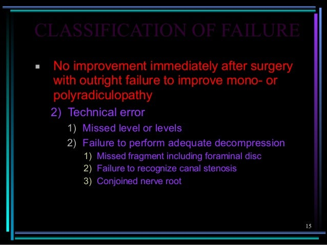 Approach to Failed back surgery syndrome (FBSS ) Agrasen