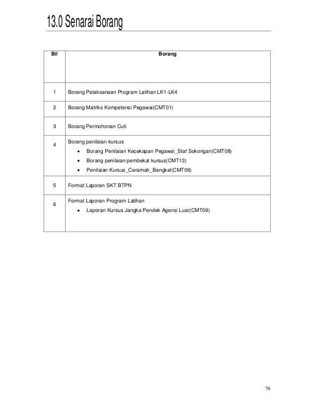 kebaikan manual prosedur kerja dan fail meja Manual prosedur kerja (mpk) & fail meja (fm) 1 manual prosedur kerja (mpk) & fail meja (fm) dr nurul fahizha fahimi 2 isi kandungan objektif mpk & fm: - konsep - kebaikan - perbezaan kandungan mpk kandungan fm.