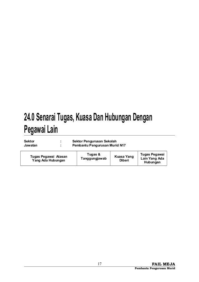 24.0 SenaraiTugas,KuasaDanHubunganDengan PegawaiLain Sektor : Sektor Pengurusan Sekolah Jawatan : Pembantu Pengurusan Muri...