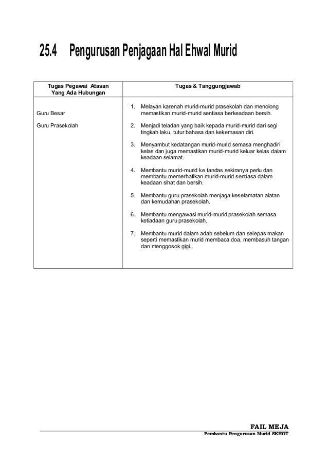 25.4 PengurusanPenjagaanHalEhwalMurid Tugas Pegawai Atasan Yang Ada Hubungan Tugas & Tanggungjawab Guru Besar Guru Praseko...