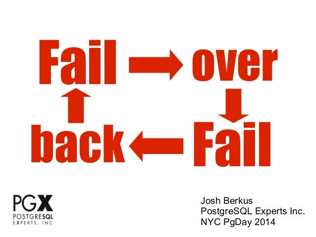 Fail Fail over back Josh Berkus PostgreSQL Experts Inc. NYC PgDay 2014
